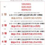 台湾レシートくじ2020.11-12