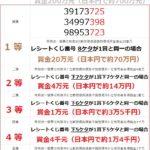 台湾レシート当選番号2021-07-08